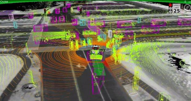 Samochód Google'a   Jak autonomiczne auto widzi świat?