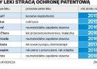 Wygaszanie patentów na ważne leki