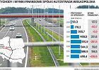 Autostrada Wielkopolska, związana z Kulczyk Holding, ma zwrócić państwu ponad 1 mld zł - Bruksela poparła Warszawę