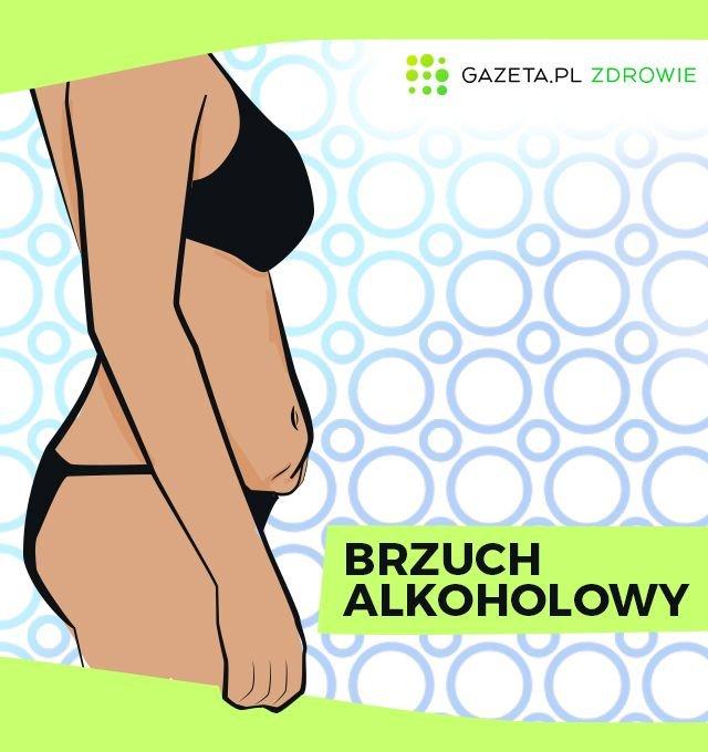 c5adaf2710c511 5 najpopularniejszych typów brzuchów: jaki masz ty i o czym to świadczy?