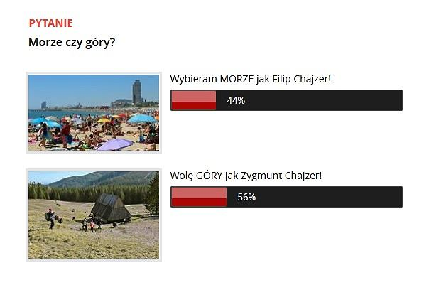 Chajzer kontra Chajzer - wyniki głosowania