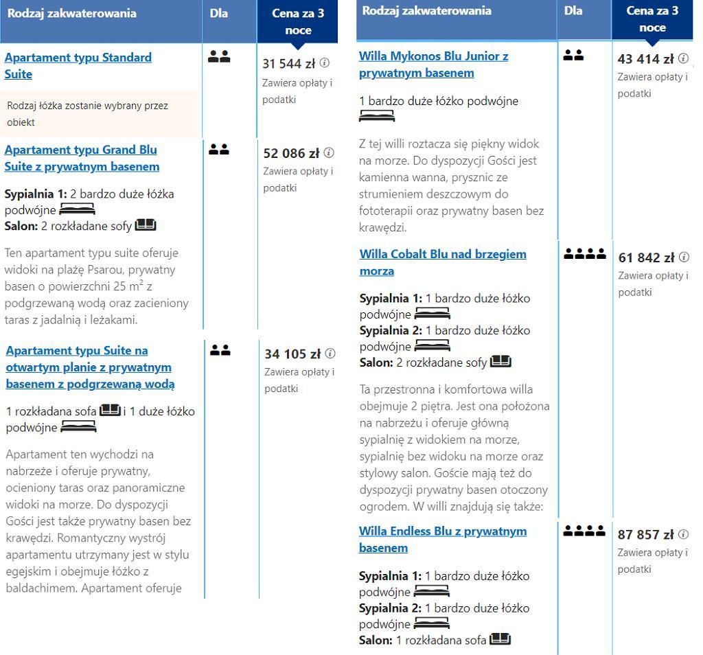 ceny noclegu w hotelu na Mykonos