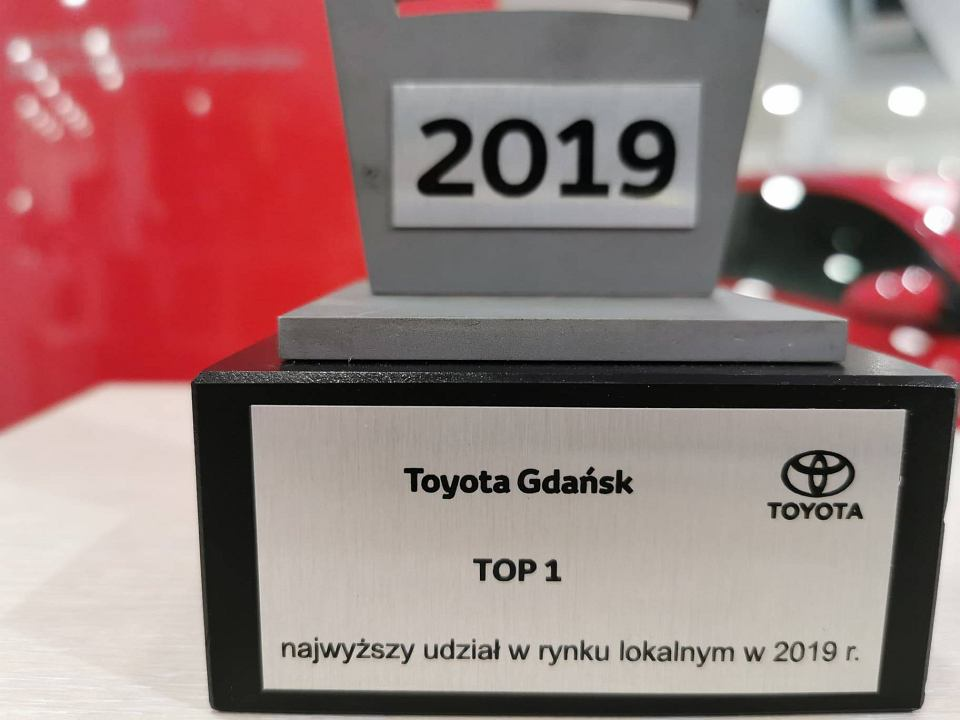 Najlepsza penetracja rynku dla Toyota Carter Gdańsk