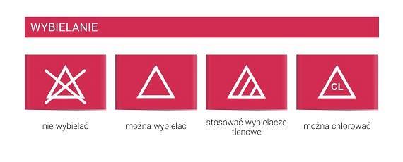 Symbole wybielania na metkach