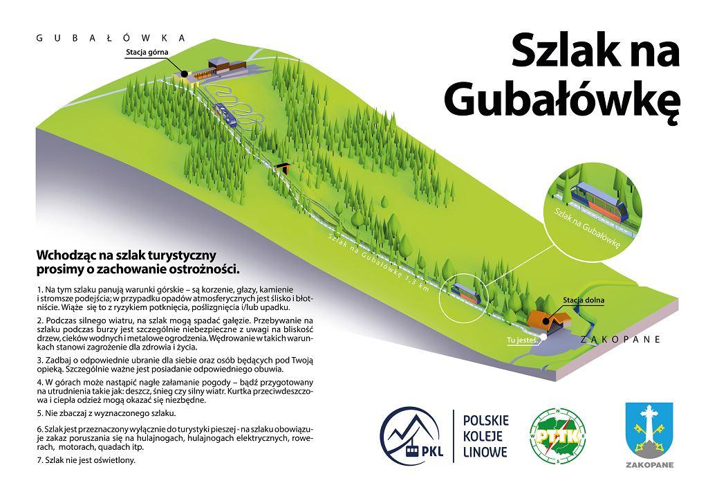 Szlak na Gubałówkę