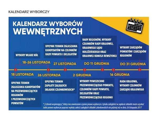 Kalendarz wyborów wewnętrznych
