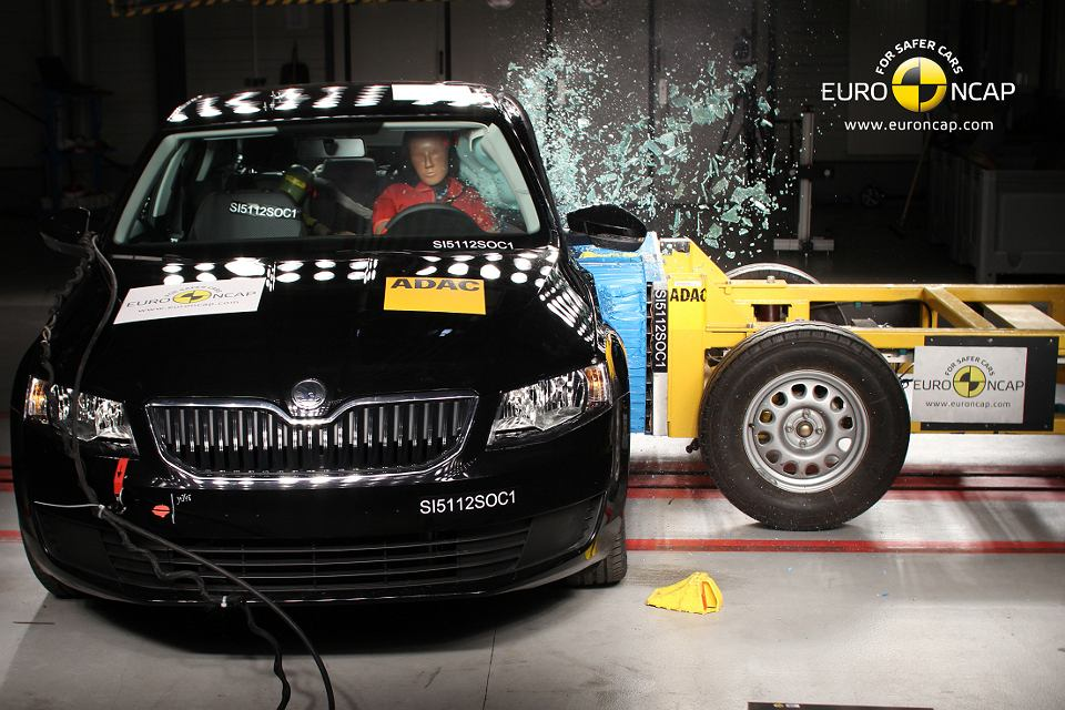 Test zderzeniowy Euro NCAP