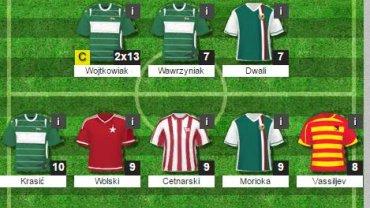 Dream Team 32. kolejki Ekstraklasy w Wygraj Ligę