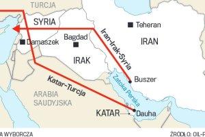 Syria na gazowym szlaku. Dlaczego Rosji opłaca się wojna