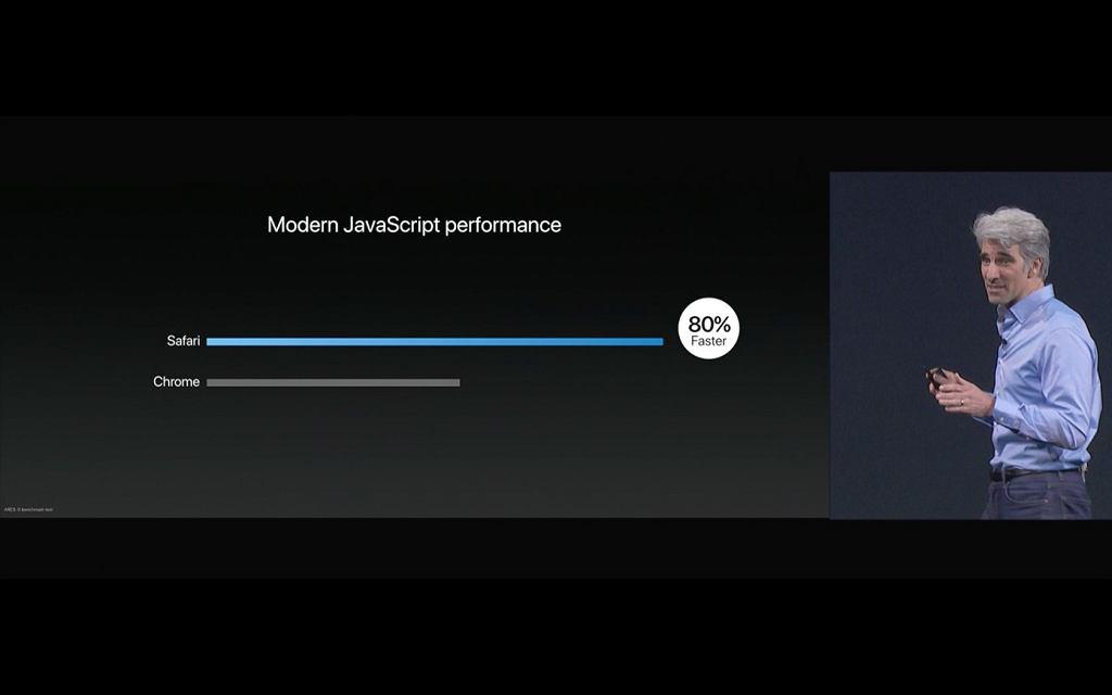 Porównanie szybkości Safari i Google Chrome pod macOS High Sierra
