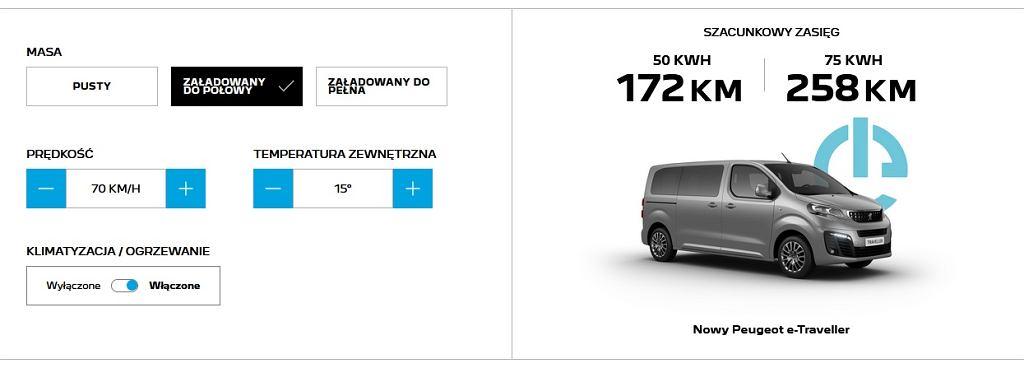 Kalkulator zasięgu Peugeot e-Traveller