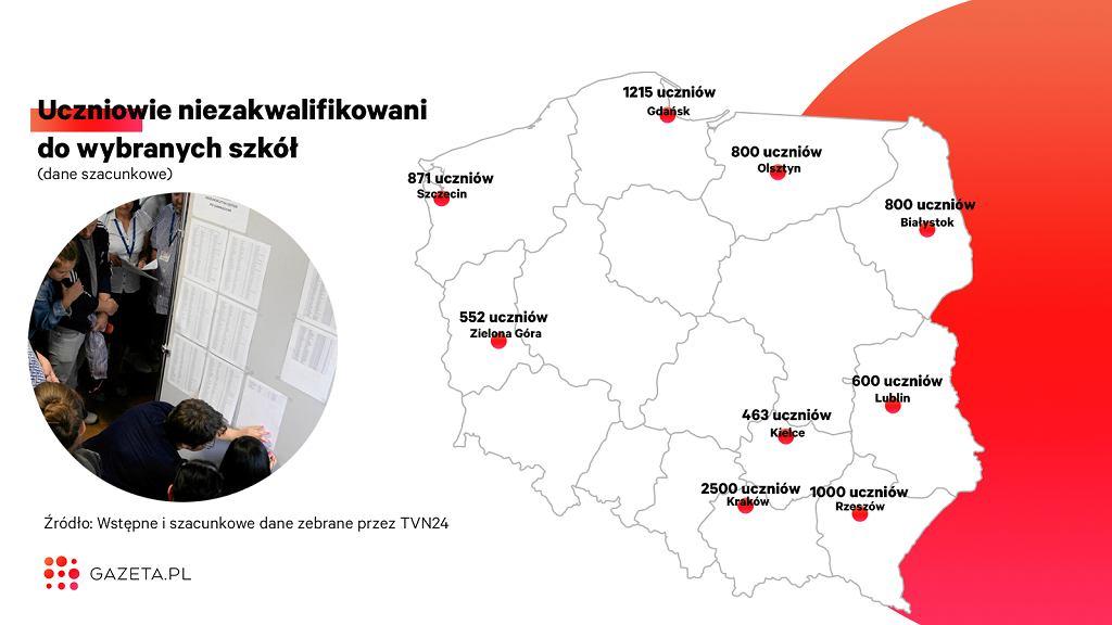 Uczniowie niezakwalifikowani do wybranych szkół w Polsce