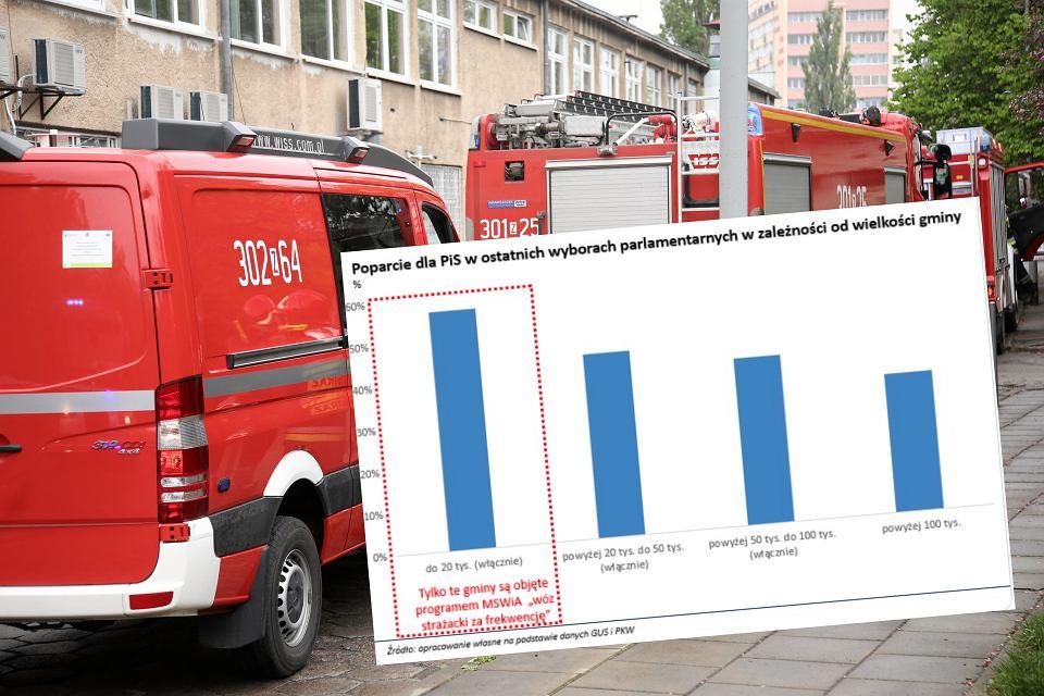 MSWiA ogłosiło akcję 'Bitwa o wozy strażackie' w zamian za frekwencję
