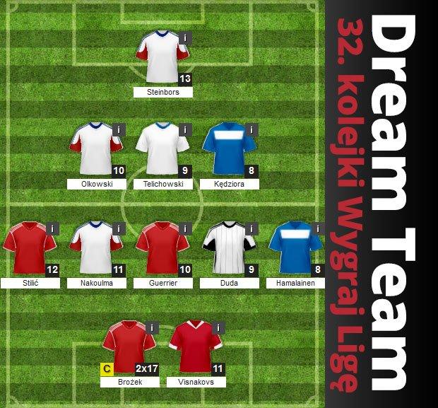 Dream Team 32. kolejki