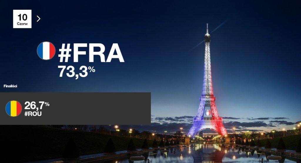 10 czerwca - wieża Eiffla w barwach Francji