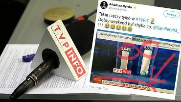 TVP info zrobiła z siebie lidera oglądalności