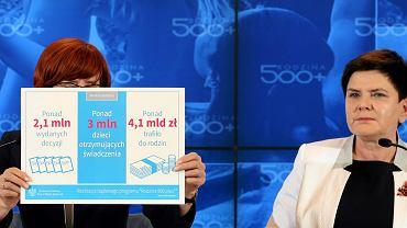 Program 500 plus wystartował w kwietniu 2016 r. I od razu było kilka wpadek. Rząd PiS zapowiada jego przegląd. Czy pieniądze dostanie samotna matka, a nie biznesmen zarabiający 100 tys. zł? N/z. Minister rodziny w Elżbieta Rafalska i premier Beata Szydło - zdjęcie ilustracyjne