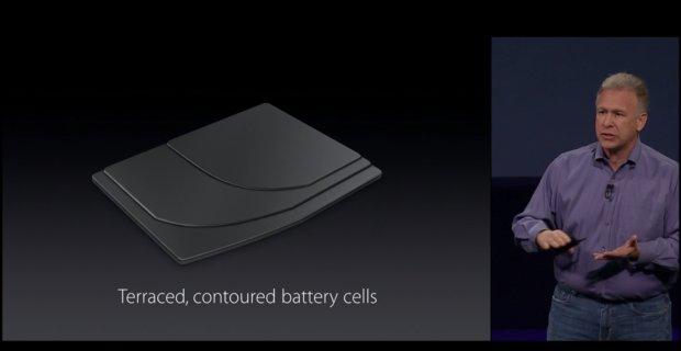 Baterie w MacBooku