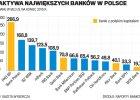 Ponad 1,2 mld zł za Bank BPH. PZU bierze kolejny bank