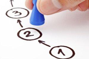7 kroków do wyboru właściwej pracy