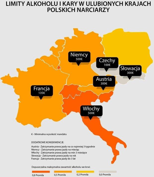 Limity alkoholu w wybranych krajach Europy