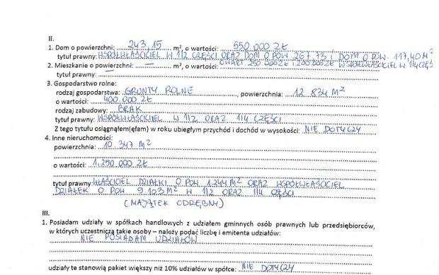 Fragment oświadczenia majątkowego warszawskiego radnego Jacka Cieślikowskiego