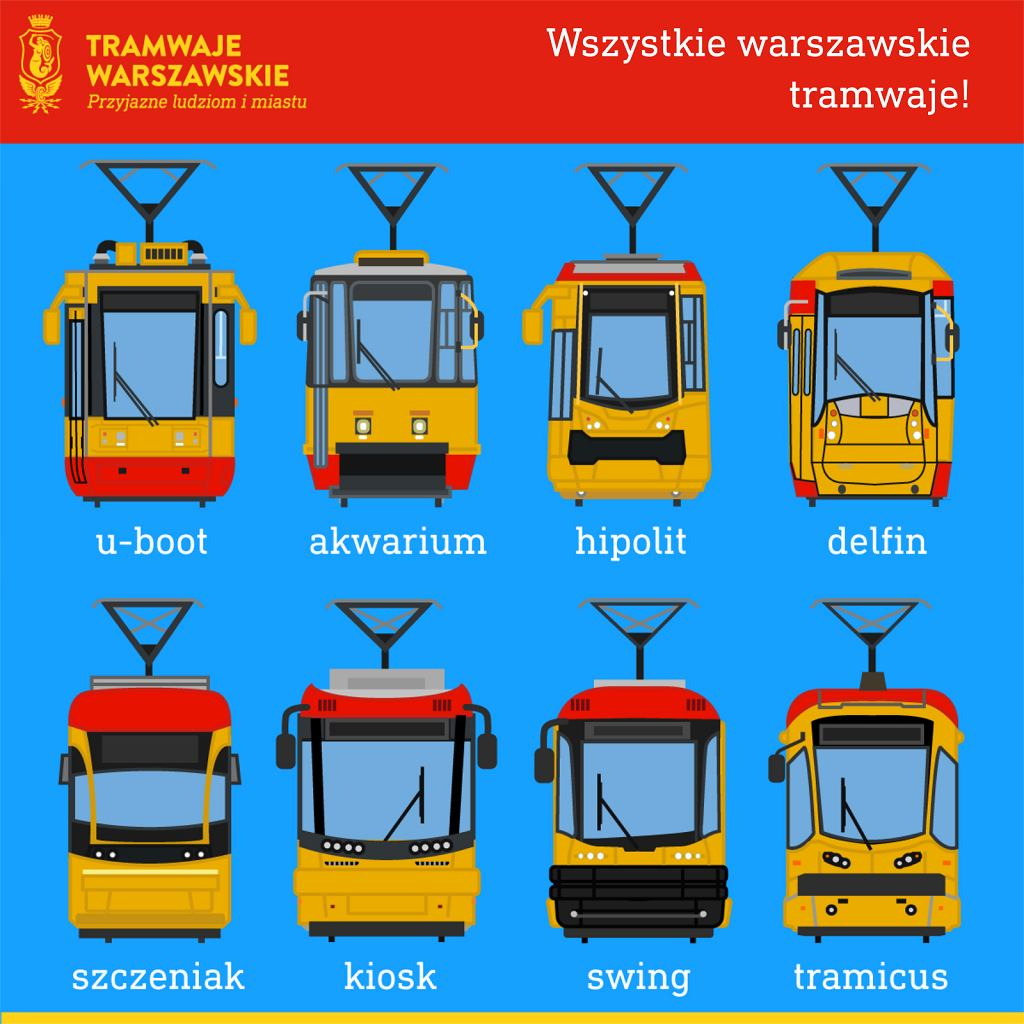 Tymi tramwajami jeździmy po Warszawie