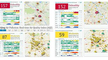 Porównanie natężenia smogu w Warszawie i w Pekinie