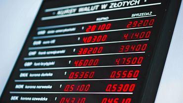 Tablica z kursami walut