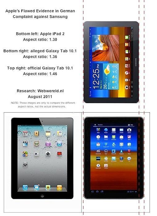 Dowód w sprawie Apple vs Samsung