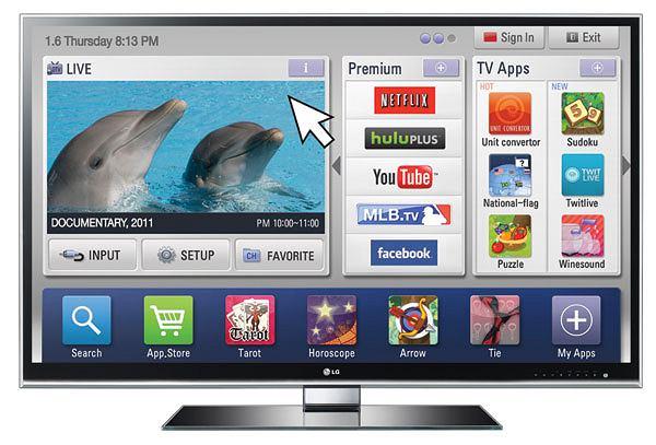 Nano Full LED Cinema LW9800 3D HDTV