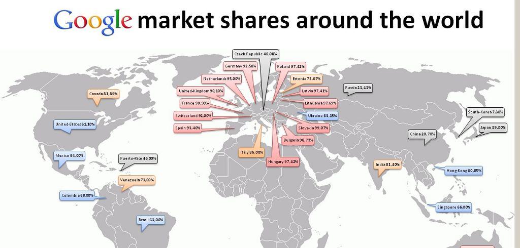 Udział Google w rynku wyszukiwarek na świecie