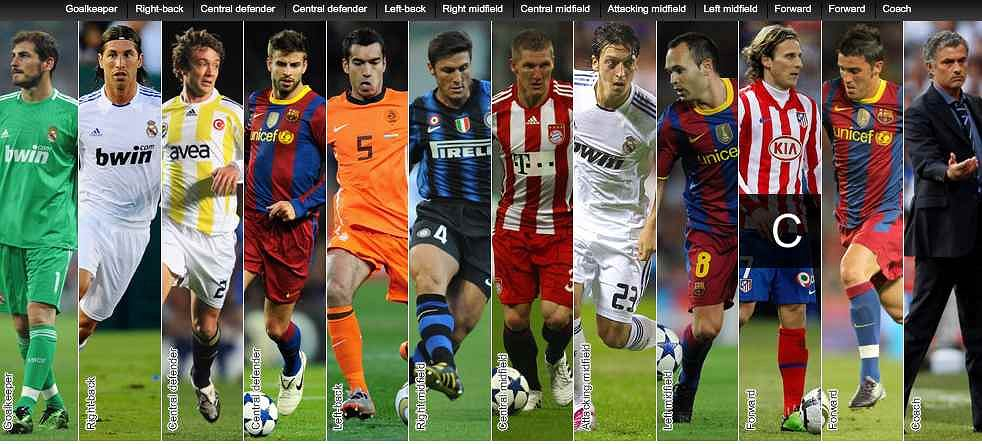 Na stronie uefa.com można głosować na Jedenastkę Roku. Od lewej: Casillas, Ramos, Lugano, Pique, van Bronckhosrt, Zanetti, Schweinsteiger, Ozil, Iniesta, Forlan, Villa