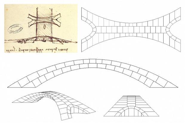 Projekt mostu Leonarda Da Vinci