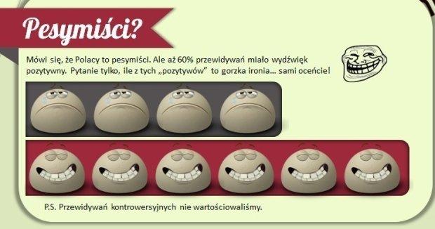 fragment infografiki ptsp.pl