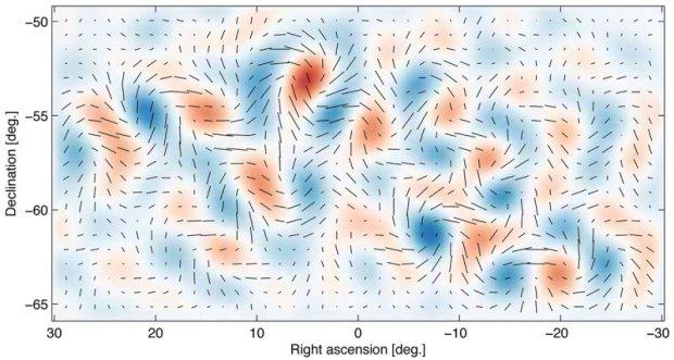 Zniekształcenia polaryzacji światła pochodzącego z pierwszych chwil po wielkim wybuchu, które dowodzi istnienia fal grawitacyjnych.