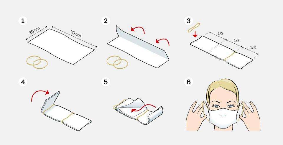 Jak samemu zrobić prosta maseczkę ochronną