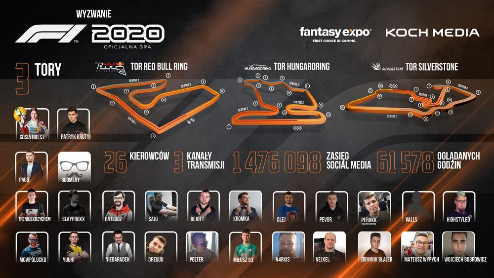 Wyzwanie F1