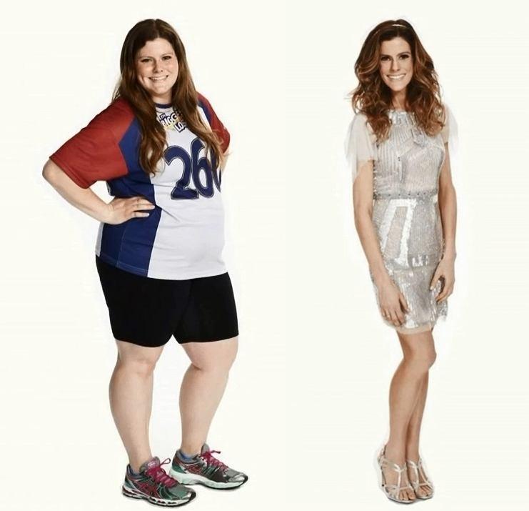 BMI osoby o wzroście cm oraz wadze 68 kg - sunela.eu