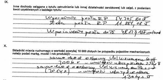 Oświadczenie majątkowe Zbigniewa Kuźmiuka