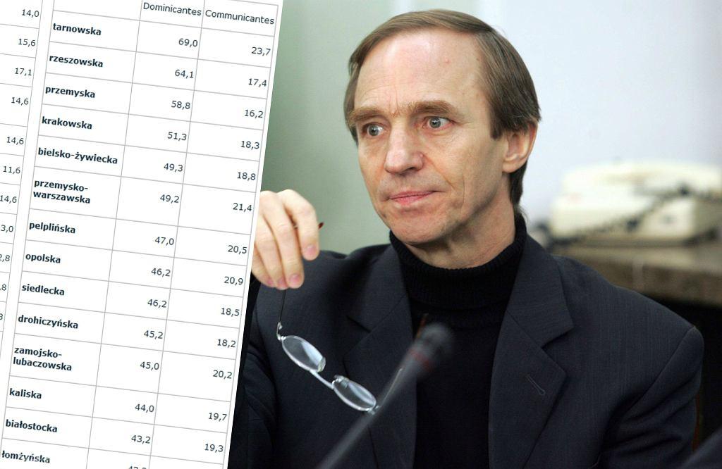 prof. Stanisław Obirek
