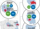 Firmy i miasta po kryzysie: Kłopoty zakładów i odrodzenie niektórych