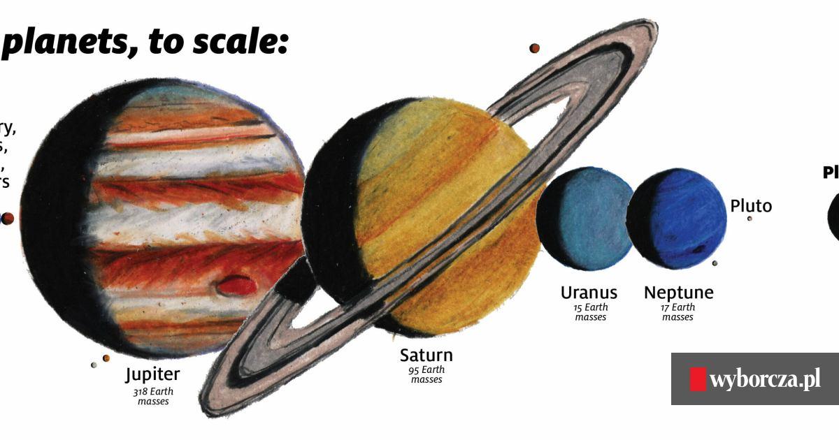 5f36889456ad1 Dziewiąta planeta istnieje i jest super-Ziemią! Astronomów ogarnęła  gorączka złota