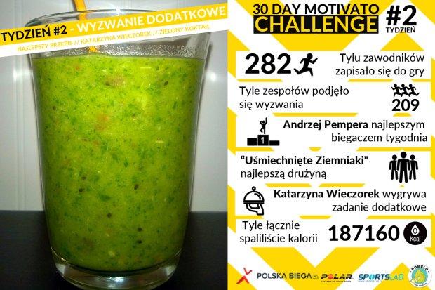30 Day MOTIVATO Challenge