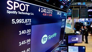 Financial Markets Wall Street Spotify