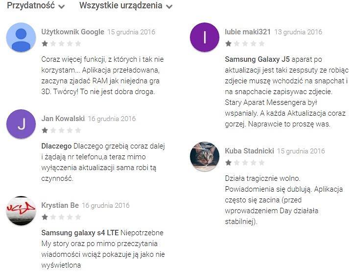 Komentarze, Messenger