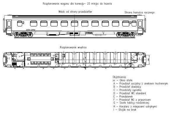 Przykładowe rozplanowanie wagonu przedziałowego