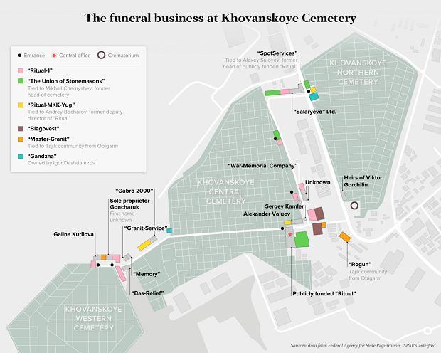 Podział biznesowych łupów na Cmentarzu Chowańskim