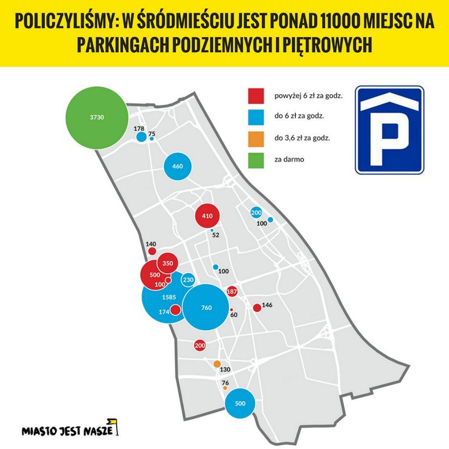 Miejsca do parkowania w Śródmieściu