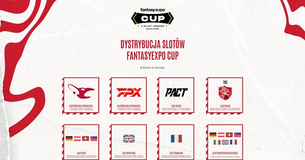 Dystrybucja slotów Fantasyexpo Cup